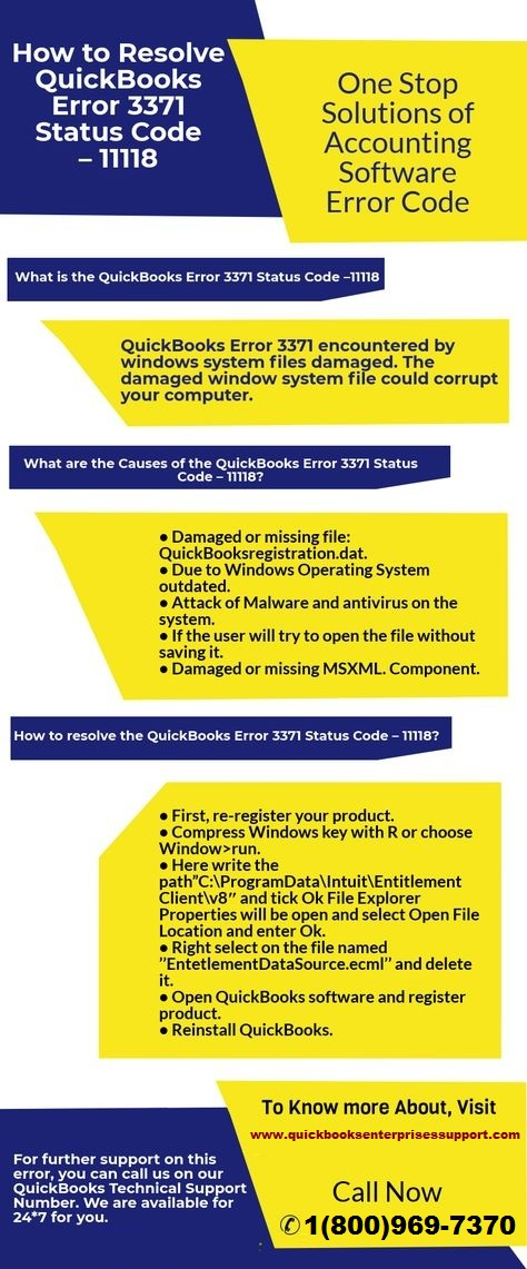 Troubleshooting of QuickBooks Error Code 3371 - Infographic