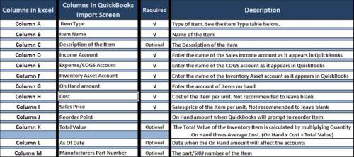 Creating the spreadsheet - Screenshot 1